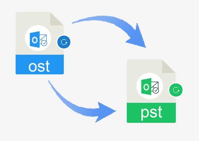 OstからPstへの無料変換-OstからPstへの回復方法