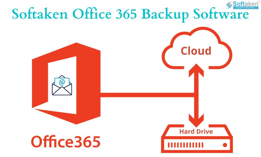 Kako Izvoziti Office 365 V Outlook Pst V Sistemu Windows 8.1