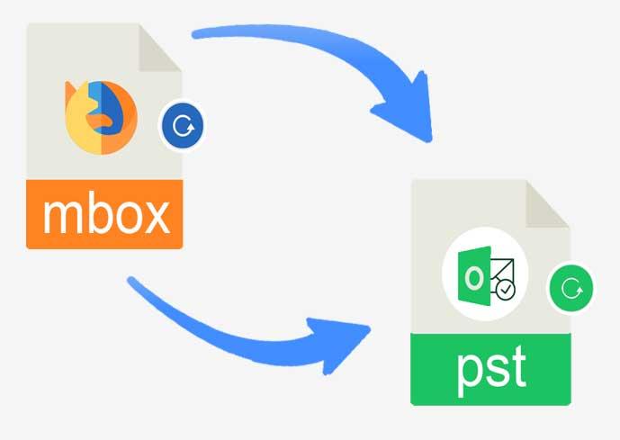 MboxファイルをOutlook Pst形式に変換する方法を知っていますか?